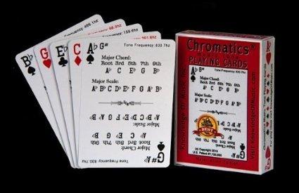 Chromatics Music Playing Cards 1 Deck