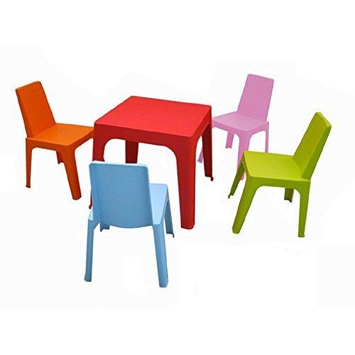 Unique Julieta Kids 5 Piece IndoorOutdoor Table and Chair Set Multi-color