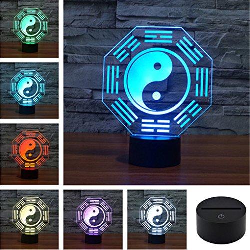 Taiji Bagua Landscape 3D Acrylic Visual Touch Table Lamp Colorful Fashion Art Decor USB LED Desk Night Light 3D-TD122